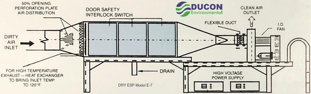 Dry esp electrostatic precipitator E7 Diagram